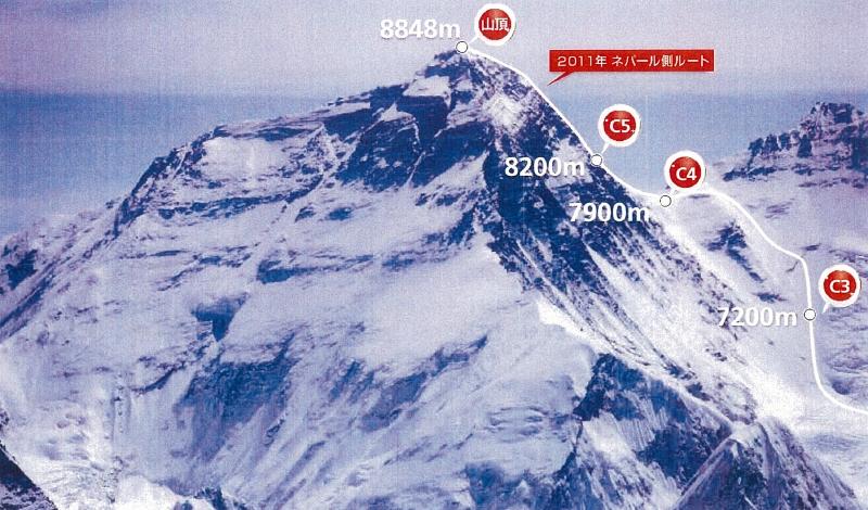 エベレスト頂上が世界とつながる...
